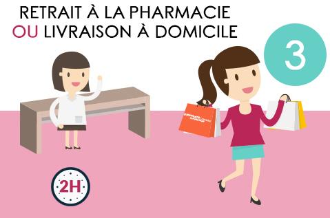Retrait à la pharmacie ou livraison à domicile